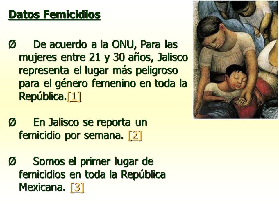 Ø En Jalisco se reporta un femicidio por semana. [2]
